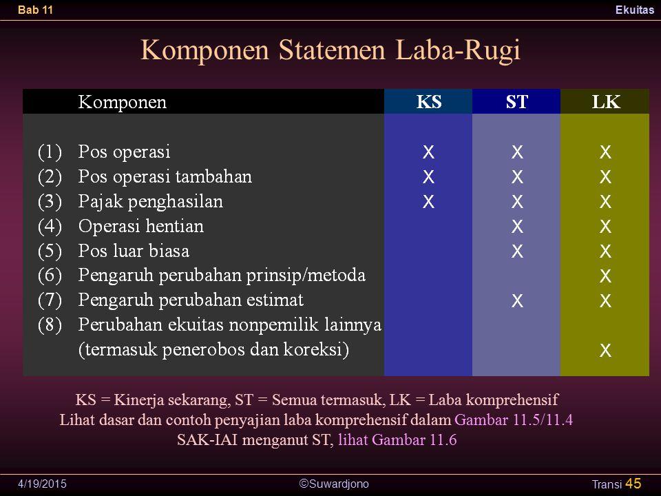  Suwardjono Bab 11Ekuitas 4/19/2015 Transi 45 Komponen Statemen Laba-Rugi KS = Kinerja sekarang, ST = Semua termasuk, LK = Laba komprehensif Lihat da