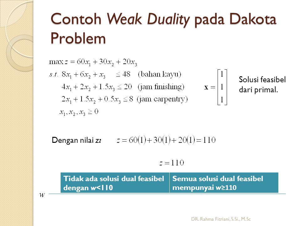 Contoh Weak Duality pada Dakota Problem DR.