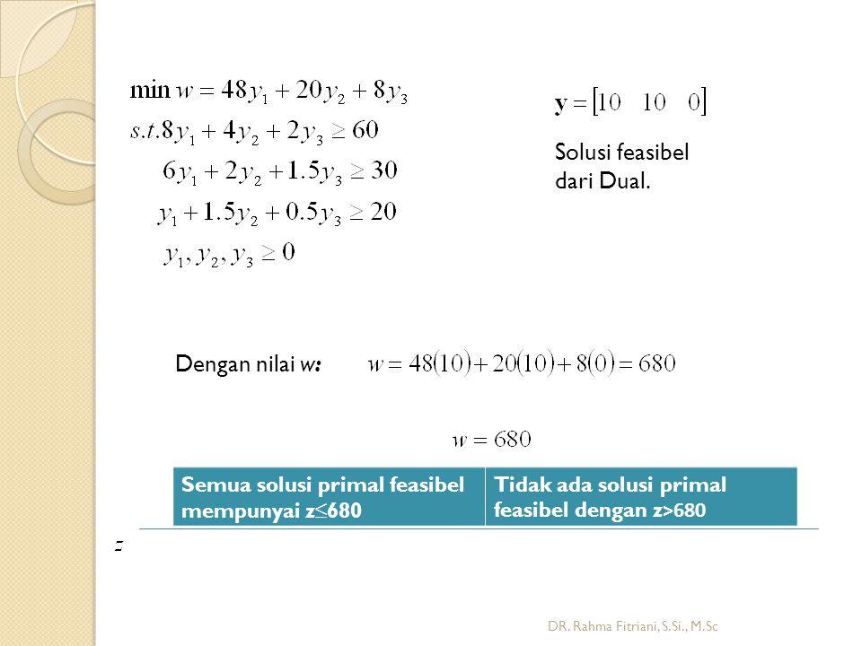 DR.Rahma Fitriani, S.Si., M.Sc Solusi feasibel dari Dual.