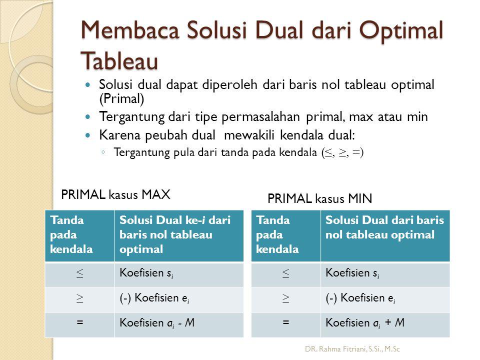 Membaca Solusi Dual dari Optimal Tableau Solusi dual dapat diperoleh dari baris nol tableau optimal (Primal) Tergantung dari tipe permasalahan primal, max atau min Karena peubah dual mewakili kendala dual: ◦ Tergantung pula dari tanda pada kendala ( ≤, ≥, =) DR.