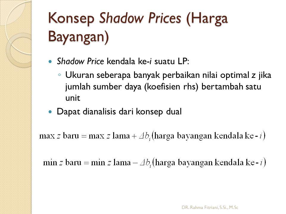 Konsep Shadow Prices (Harga Bayangan) Shadow Price kendala ke-i suatu LP: ◦ Ukuran seberapa banyak perbaikan nilai optimal z jika jumlah sumber daya (koefisien rhs) bertambah satu unit Dapat dianalisis dari konsep dual DR.