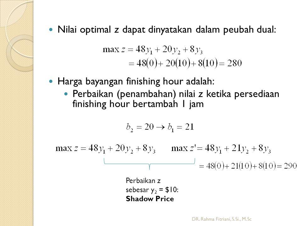 Nilai optimal z dapat dinyatakan dalam peubah dual: DR.