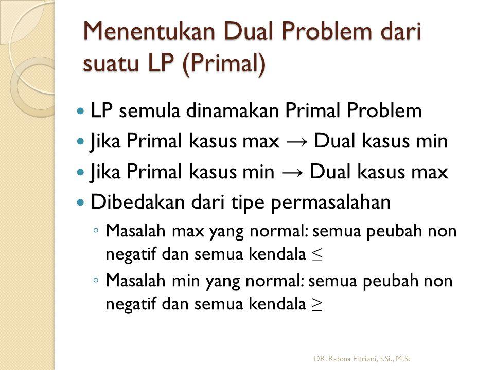 Menentukan Dual Problem dari suatu LP (Primal) LP semula dinamakan Primal Problem Jika Primal kasus max → Dual kasus min Jika Primal kasus min → Dual kasus max Dibedakan dari tipe permasalahan ◦ Masalah max yang normal: semua peubah non negatif dan semua kendala ≤ ◦ Masalah min yang normal: semua peubah non negatif dan semua kendala ≥ DR.