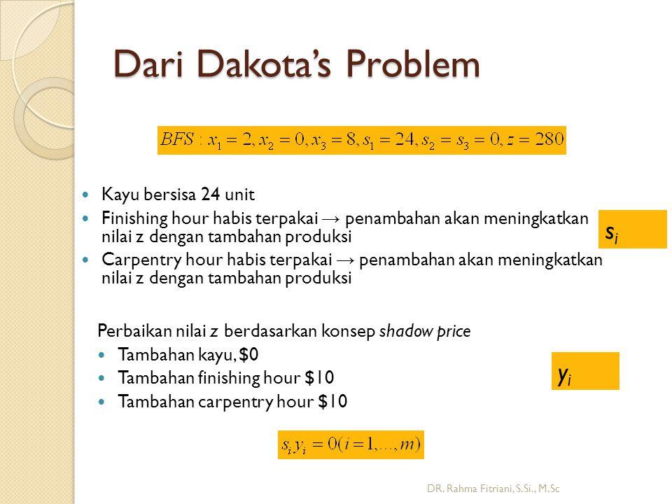 Dari Dakota's Problem DR.