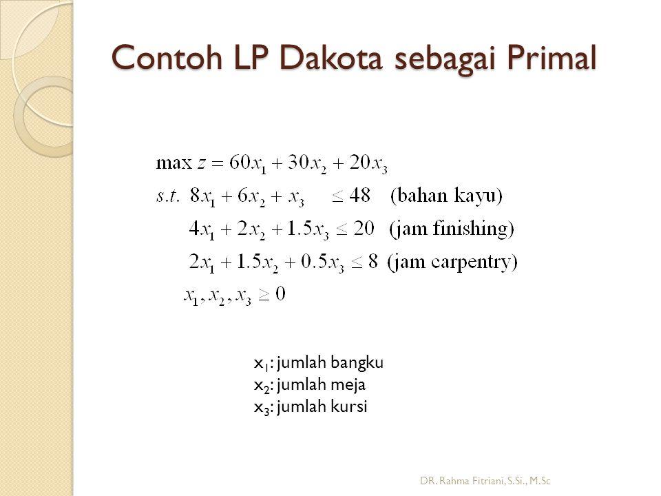 Solusi optimal peubah dual ke-i adalah shadow price dari kendala ke-i masalah Primal DR.
