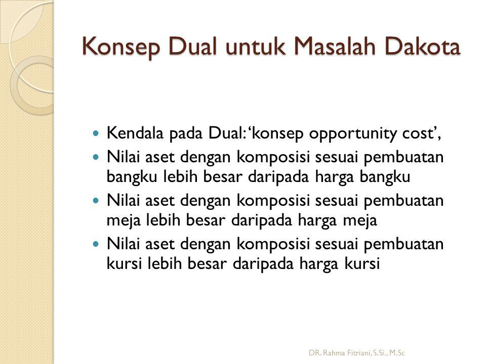 Teorema Dual (Strong Duality) DR.