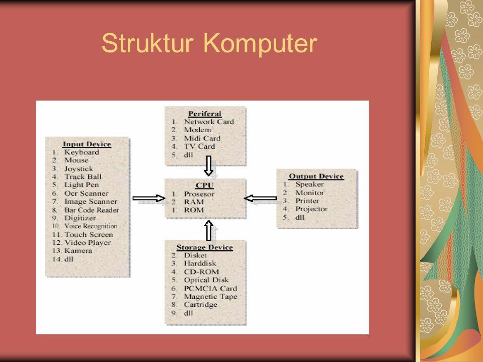 Struktur dan Fungsi Komputer Struktur komputer didefinisikan sebagai cara-cara dari tiap komponen saling terkait.