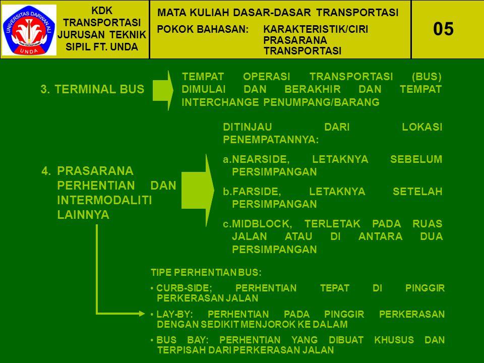 KDK TRANSPORTASI JURUSAN TEKNIK SIPIL FT. UNDA MATA KULIAH DASAR-DASAR TRANSPORTASI POKOK BAHASAN:KARAKTERISTIK/CIRI PRASARANA TRANSPORTASI 05 3. TERM