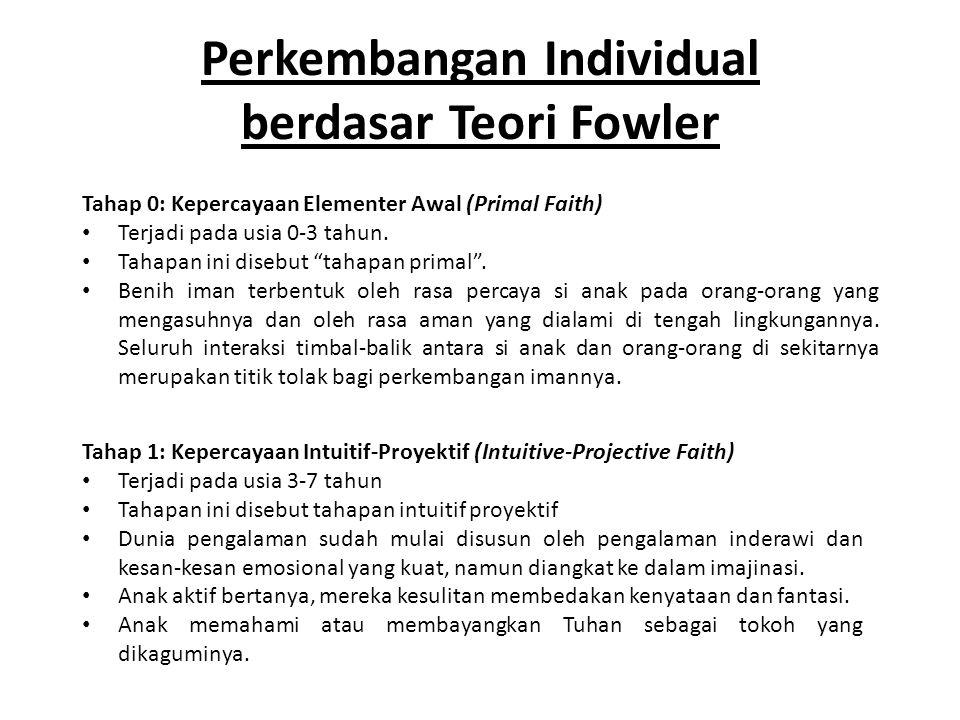 """Perkembangan Individual berdasar Teori Fowler Tahap 0: Kepercayaan Elementer Awal (Primal Faith) Terjadi pada usia 0-3 tahun. Tahapan ini disebut """"tah"""