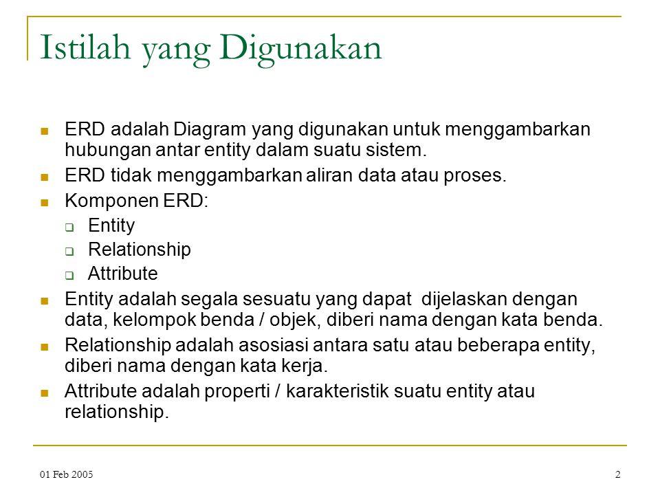01 Feb 20052 Istilah yang Digunakan ERD adalah Diagram yang digunakan untuk menggambarkan hubungan antar entity dalam suatu sistem.