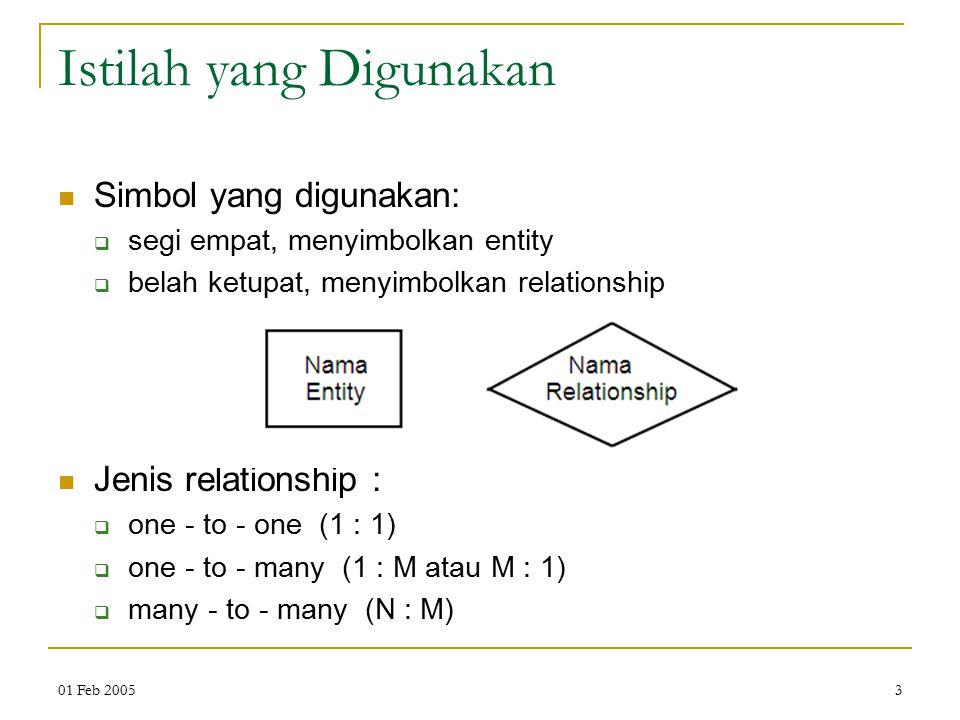 01 Feb 20053 Istilah yang Digunakan Simbol yang digunakan:  segi empat, menyimbolkan entity  belah ketupat, menyimbolkan relationship Jenis relationship :  one - to - one (1 : 1)  one - to - many (1 : M atau M : 1)  many - to - many (N : M)