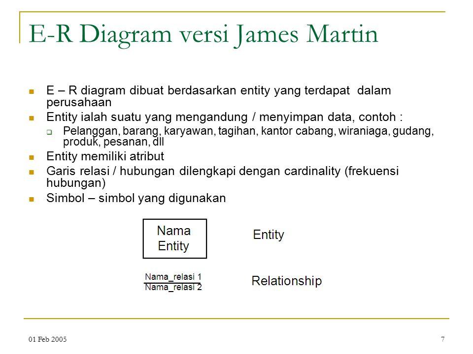 01 Feb 20057 E-R Diagram versi James Martin E – R diagram dibuat berdasarkan entity yang terdapat dalam perusahaan Entity ialah suatu yang mengandung / menyimpan data, contoh :  Pelanggan, barang, karyawan, tagihan, kantor cabang, wiraniaga, gudang, produk, pesanan, dll Entity memiliki atribut Garis relasi / hubungan dilengkapi dengan cardinality (frekuensi hubungan) Simbol – simbol yang digunakan