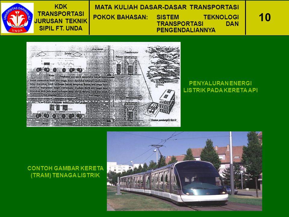 KDK TRANSPORTASI JURUSAN TEKNIK SIPIL FT.