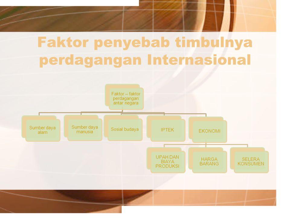 Faktor penyebab timbulnya perdagangan Internasional Faktor – faktor perdagangan antar negara Sumber daya alam Sumber daya manusia Sosial budayaIPTEKEK