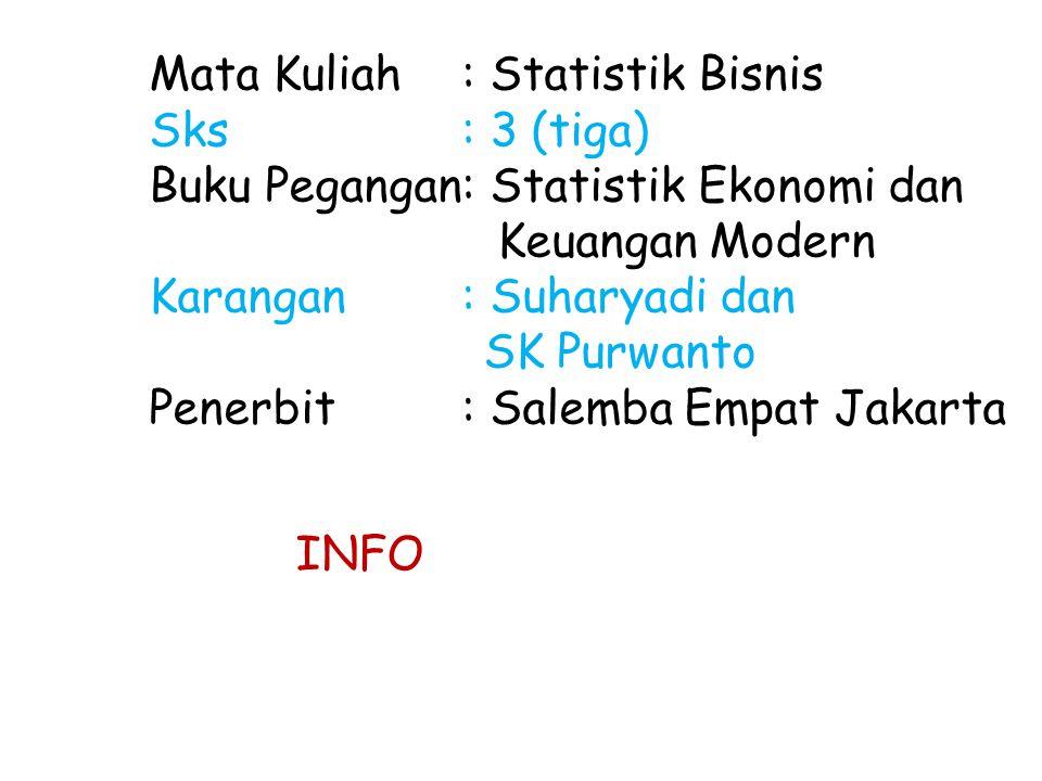 INFO Mata Kuliah: Statistik Bisnis Sks: 3 (tiga) Buku Pegangan: Statistik Ekonomi dan Keuangan Modern Karangan: Suharyadi dan SK Purwanto Penerbit: Salemba Empat Jakarta