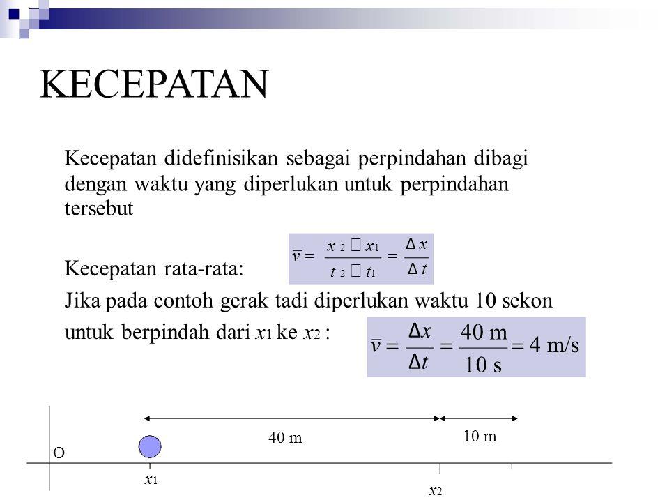  4 m/s KECEPATAN Kecepatan didefinisikan sebagai perpindahan dibagi dengan waktu yang diperlukan untuk perpindahan tersebut Kecepatan rata-rata: Jika pada contoh gerak tadi diperlukan waktu 10 sekon Δ x Δ t  v  x 2 −  x 1 t 2 −  t 1 x1x1 x2x2 untuk berpindah dari x 1 ke x 2 : 40 m O 40 m 10 s 10 m ΔxΔtΔxΔt v 