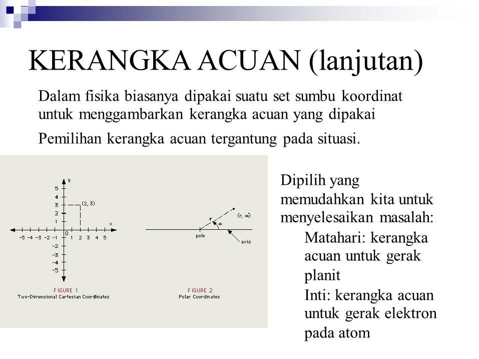 KERANGKA ACUAN (lanjutan) Dalam fisika biasanya dipakai suatu set sumbu koordinat untuk menggambarkan kerangka acuan yang dipakai Pemilihan kerangka acuan tergantung pada situasi.