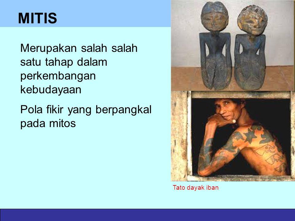 MITIS Merupakan salah salah satu tahap dalam perkembangan kebudayaan Pola fikir yang berpangkal pada mitos Tato dayak iban
