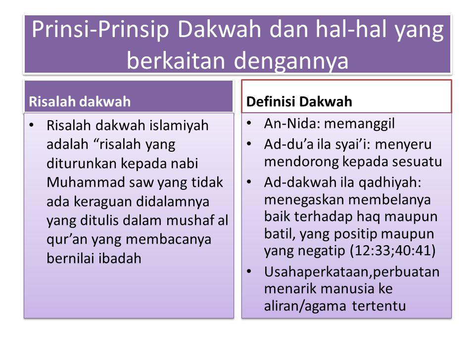 """Prinsi-Prinsip Dakwah dan hal-hal yang berkaitan dengannya Risalah dakwah Risalah dakwah islamiyah adalah """"risalah yang diturunkan kepada nabi Muhamma"""
