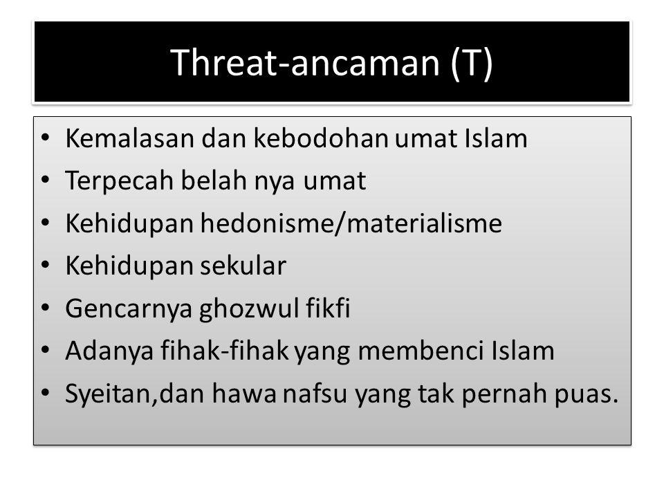 Threat-ancaman (T) Kemalasan dan kebodohan umat Islam Terpecah belah nya umat Kehidupan hedonisme/materialisme Kehidupan sekular Gencarnya ghozwul fik