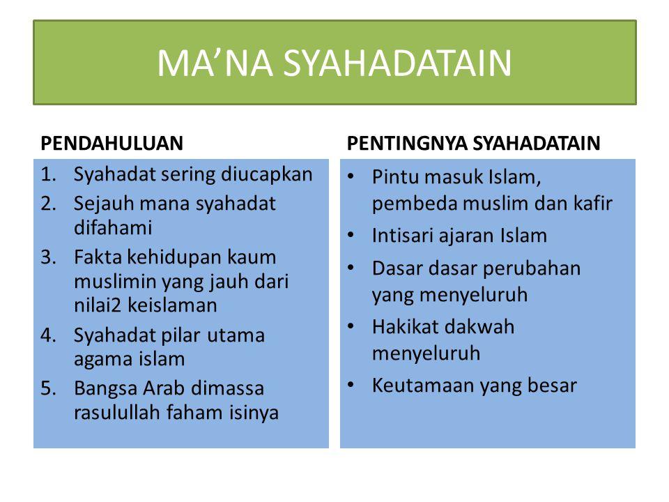 MA'NA SYAHADATAIN PENDAHULUAN 1.Syahadat sering diucapkan 2.Sejauh mana syahadat difahami 3.Fakta kehidupan kaum muslimin yang jauh dari nilai2 keisla