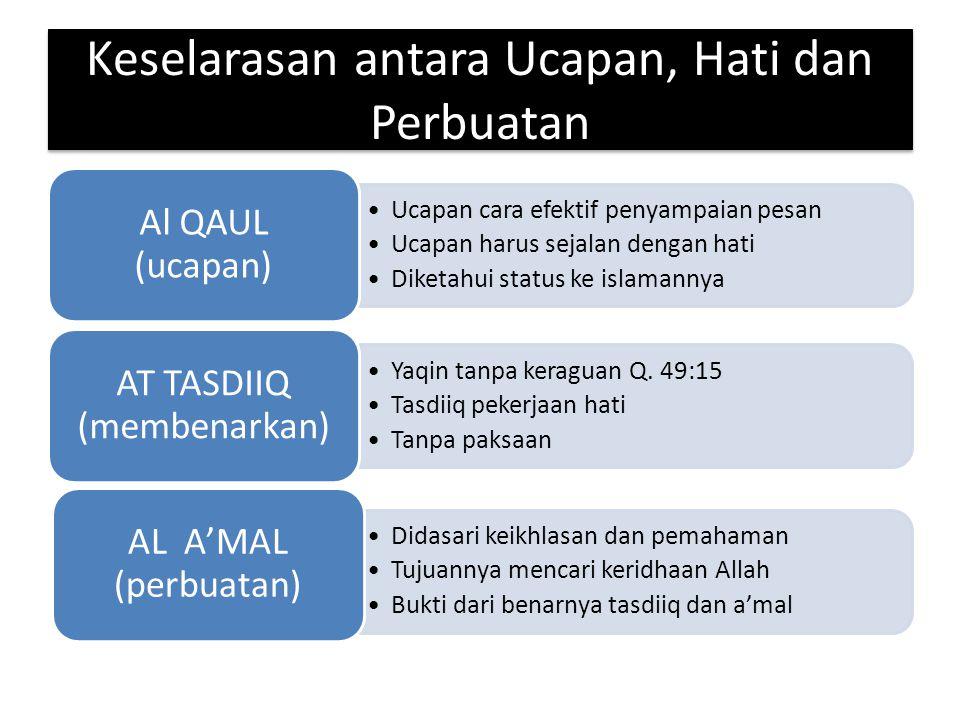 Keselarasan antara Ucapan, Hati dan Perbuatan Ucapan cara efektif penyampaian pesan Ucapan harus sejalan dengan hati Diketahui status ke islamannya Al