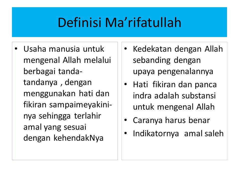 Definisi Ma'rifatullah Usaha manusia untuk mengenal Allah melalui berbagai tanda- tandanya, dengan menggunakan hati dan fikiran sampaimeyakini- nya se