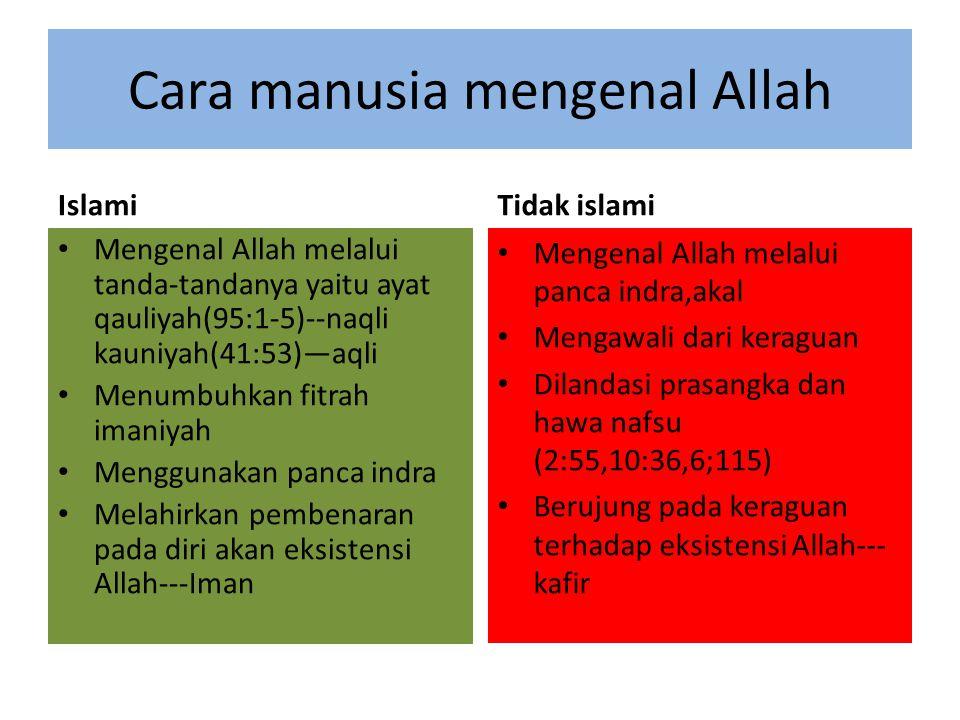Cara manusia mengenal Allah Islami Mengenal Allah melalui tanda-tandanya yaitu ayat qauliyah(95:1-5)--naqli kauniyah(41:53)—aqli Menumbuhkan fitrah im
