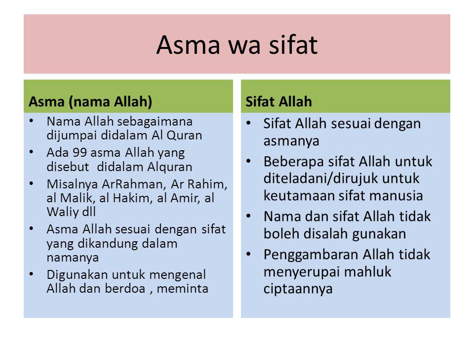 Asma wa sifat Asma (nama Allah) Nama Allah sebagaimana dijumpai didalam Al Quran Ada 99 asma Allah yang disebut didalam Alquran Misalnya ArRahman, Ar
