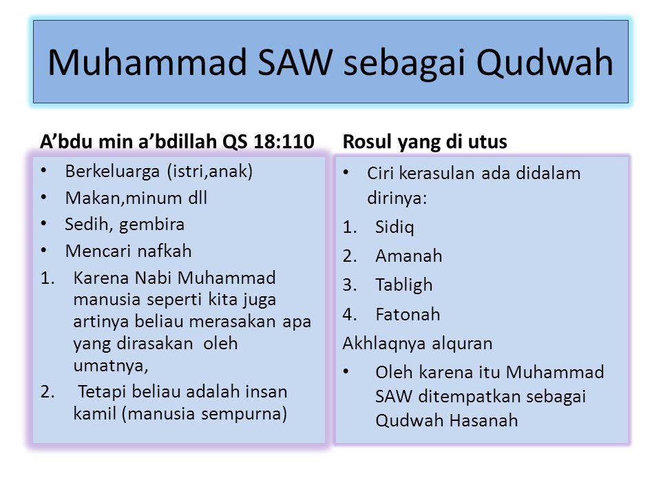 Muhammad SAW sebagai Qudwah A'bdu min a'bdillah QS 18:110 Berkeluarga (istri,anak) Makan,minum dll Sedih, gembira Mencari nafkah 1.Karena Nabi Muhamma