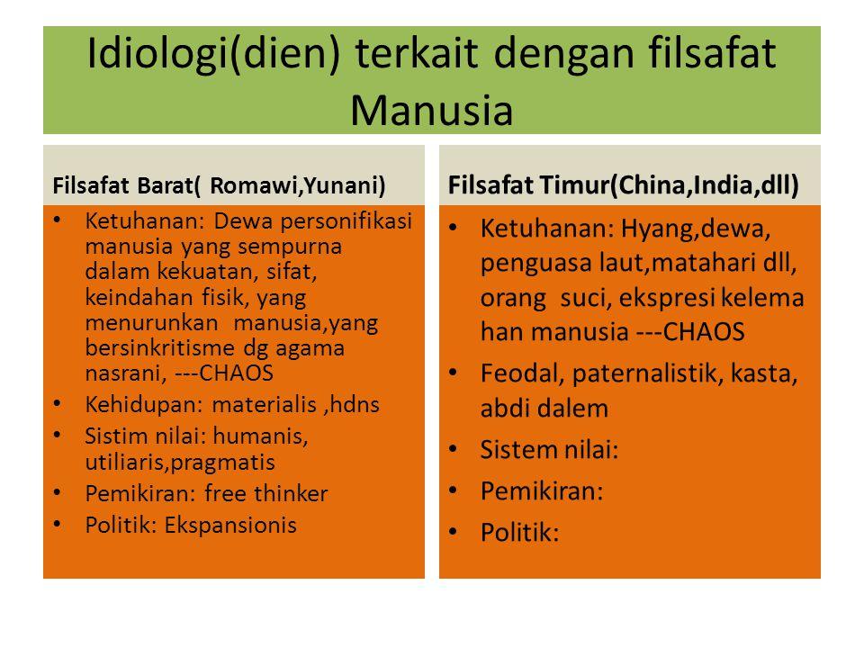 Idiologi(dien) terkait dengan filsafat Manusia Filsafat Barat( Romawi,Yunani) Ketuhanan: Dewa personifikasi manusia yang sempurna dalam kekuatan, sifa