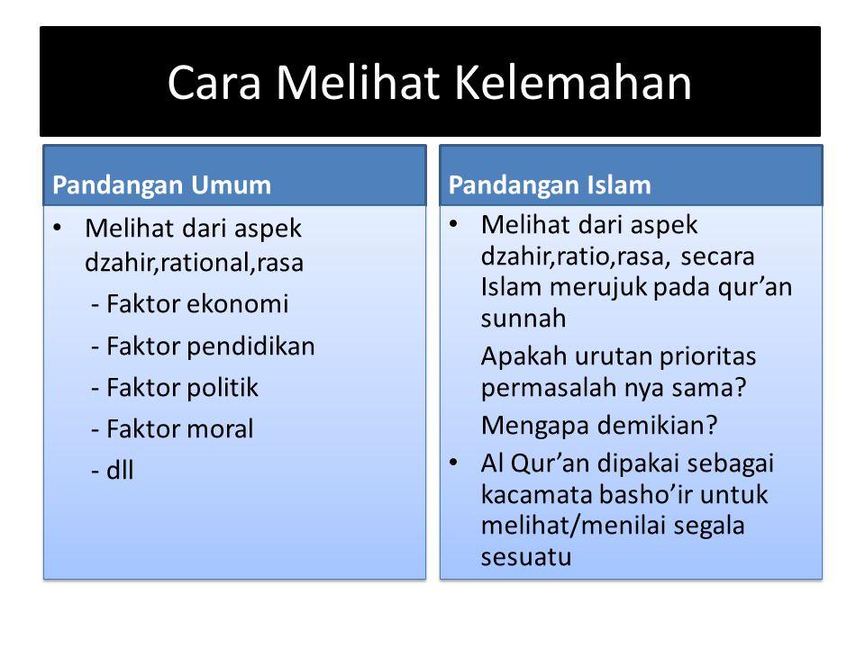 Kelemahan Umat Islam ( W ) Lakukanlah analisa SWOT terhadap umat Islam.