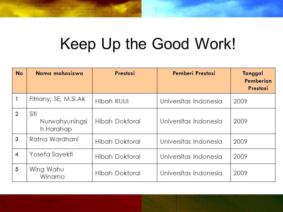 Research Grants Hibah S2 dan S3 –Informasi Panduan dapat dilihat dan diunduh dari http://www.research.ui.ac.id –Periset utama yang dapat mengajukan proposal adalah dosen tetap Universitas Indonesia (PNS/BHMN yang diangkat sebagai staf pengajar tetap oleh fakultas) yang berstatus sebagai salah seorang pembimbing utama mahasiswa Pascasarjana Universitas Indonesia atau skema Riset Unggulan –Persyaratan mahasiswa yang menjadi anggota peneliti adalah mahasiswa semester 1 dan 3 untuk jenjang S-2 selama maksimum 1 tahun, dan semester 1, 3, dan 5 untuk jenjang S3 selama maksimum 2 tahun.