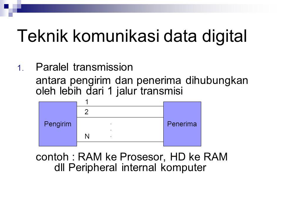 Teknik komunikasi data digital 1. Paralel transmission antara pengirim dan penerima dihubungkan oleh lebih dari 1 jalur transmisi contoh : RAM ke Pros