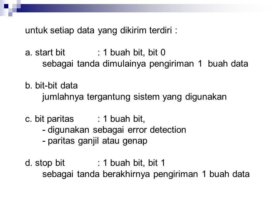 untuk setiap data yang dikirim terdiri : a. start bit: 1 buah bit, bit 0 sebagai tanda dimulainya pengiriman 1 buah data b. bit-bit data jumlahnya ter