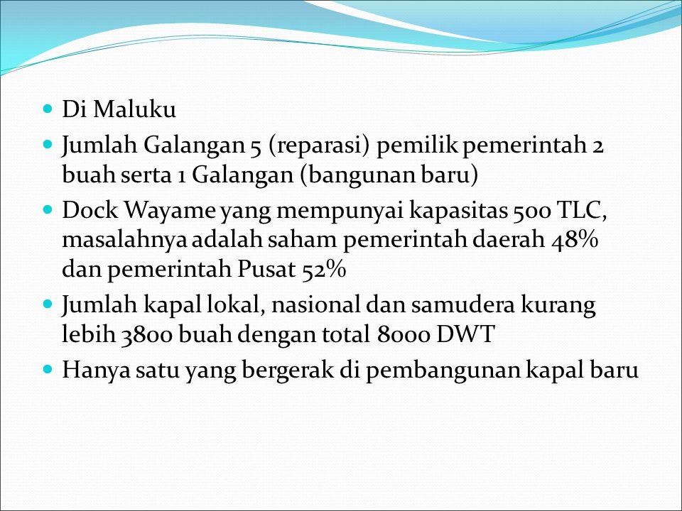 Di Maluku Jumlah Galangan 5 (reparasi) pemilik pemerintah 2 buah serta 1 Galangan (bangunan baru) Dock Wayame yang mempunyai kapasitas 500 TLC, masala