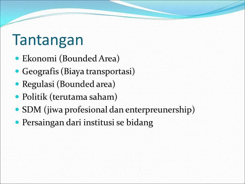 Tantangan Ekonomi (Bounded Area) Geografis (Biaya transportasi) Regulasi (Bounded area) Politik (terutama saham) SDM (jiwa profesional dan enterpreune