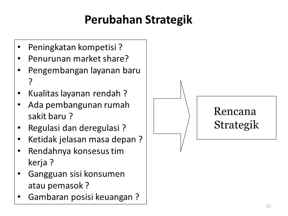 43 Perubahan Strategik Peningkatan kompetisi ? Penurunan market share? Pengembangan layanan baru ? Kualitas layanan rendah ? Ada pembangunan rumah sak