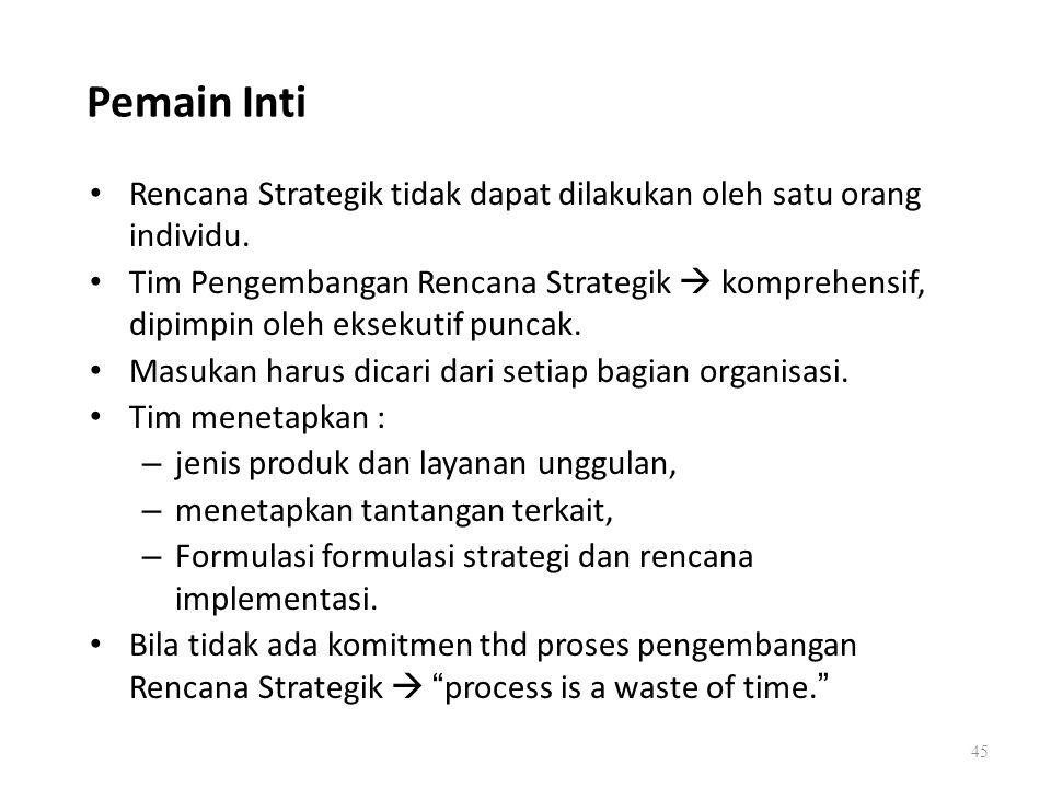 45 Pemain Inti Rencana Strategik tidak dapat dilakukan oleh satu orang individu. Tim Pengembangan Rencana Strategik  komprehensif, dipimpin oleh ekse