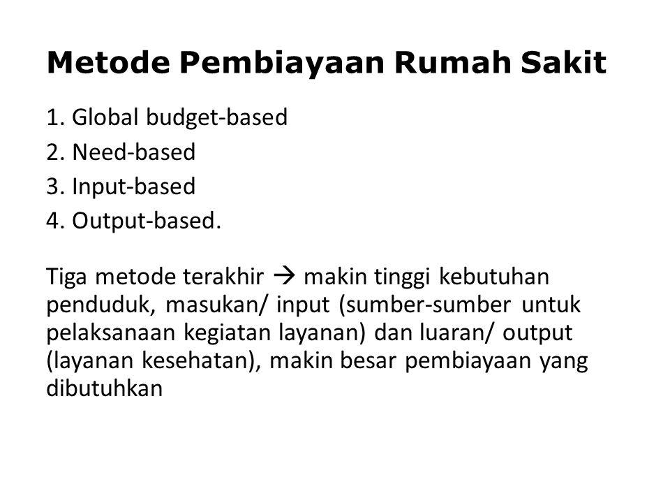 Metode Pembiayaan Rumah Sakit 1. Global budget-based 2. Need-based 3. Input-based 4. Output-based. Tiga metode terakhir  makin tinggi kebutuhan pendu