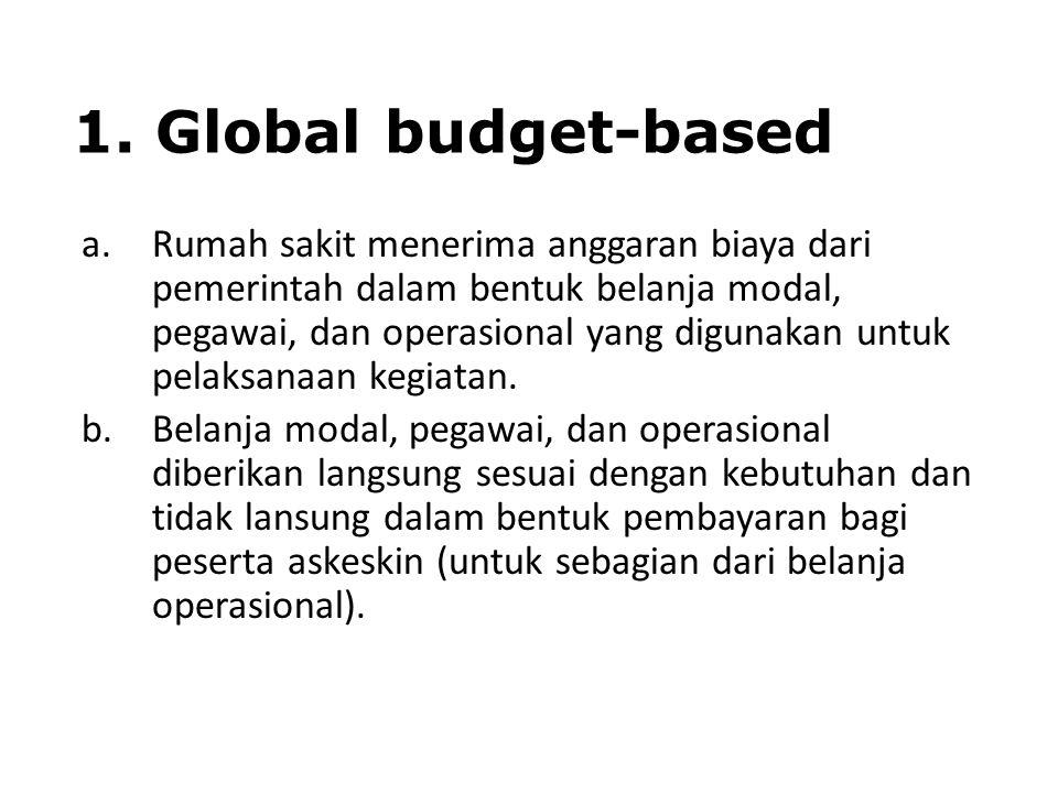 1. Global budget-based a.Rumah sakit menerima anggaran biaya dari pemerintah dalam bentuk belanja modal, pegawai, dan operasional yang digunakan untuk