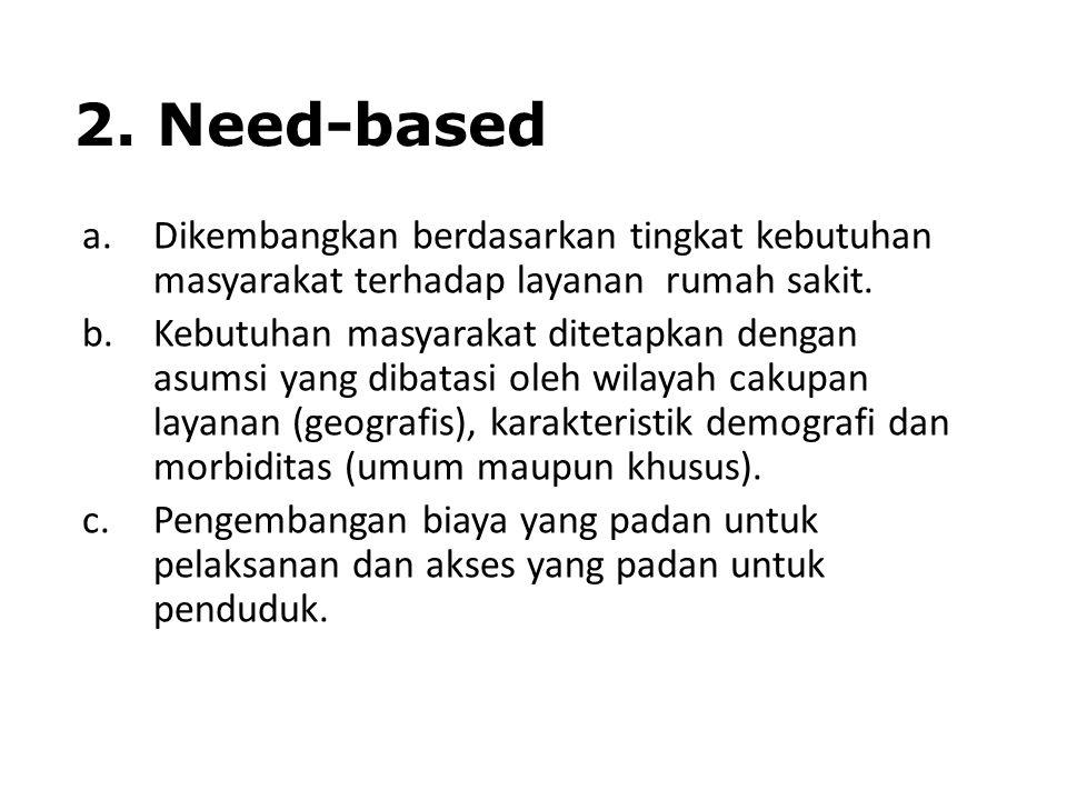 2. Need-based a.Dikembangkan berdasarkan tingkat kebutuhan masyarakat terhadap layanan rumah sakit. b.Kebutuhan masyarakat ditetapkan dengan asumsi ya