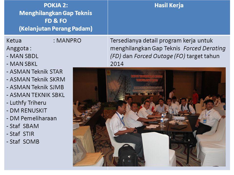 PT PLN (Persero) Pembangkitan Sumbagsel Hotel Emersia, Bandar Lampung POKJA 2: Menghilangkan Gap Teknis FD & FO (Kelanjutan Perang Padam) Hasil Kerja Ketua: MANPRO Anggota: - MAN SBDL - MAN SBKL - ASMAN Teknik STAR - ASMAN Teknik SKRM - ASMAN Teknik SJMB - ASMAN TEKNIK SBKL - Luthfy Triheru - DM RENUSKIT - DM Pemeliharaan - Staf SBAM - Staf STIR - Staf SOMB Tersedianya detail program kerja untuk menghilangkan Gap Teknis Forced Derating (FD) dan Forced Outage (FO) target tahun 2014