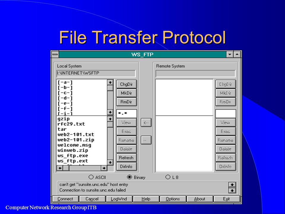 Computer Network Research Group ITB File Transfer Protocol
