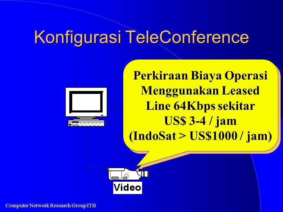 Computer Network Research Group ITB Konfigurasi TeleConference Perkiraan Biaya Operasi Menggunakan Leased Line 64Kbps sekitar US$ 3-4 / jam (IndoSat > US$1000 / jam) Perkiraan Biaya Operasi Menggunakan Leased Line 64Kbps sekitar US$ 3-4 / jam (IndoSat > US$1000 / jam)