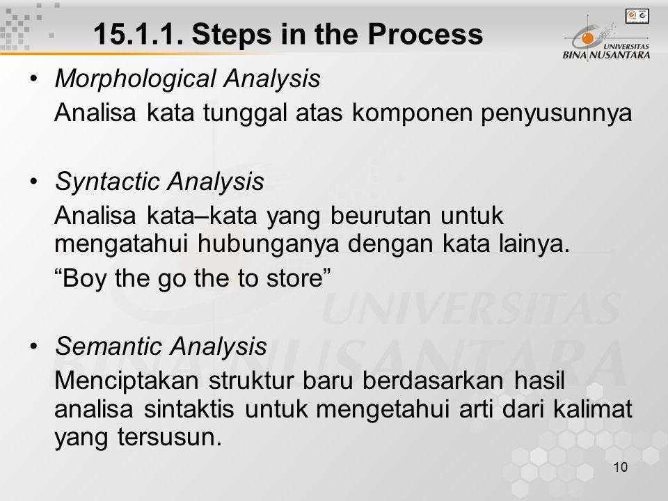 10 15.1.1. Steps in the Process Morphological Analysis Analisa kata tunggal atas komponen penyusunnya Syntactic Analysis Analisa kata–kata yang beurut