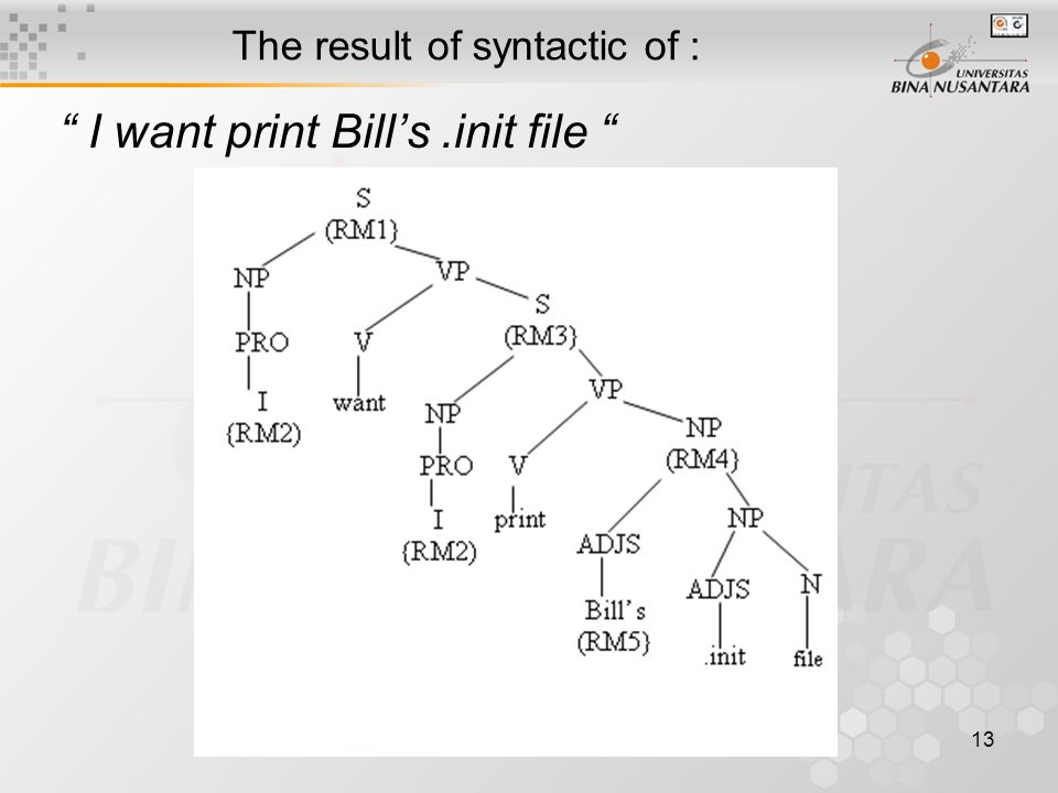 13 The result of syntactic of : I want print Bill's.init file