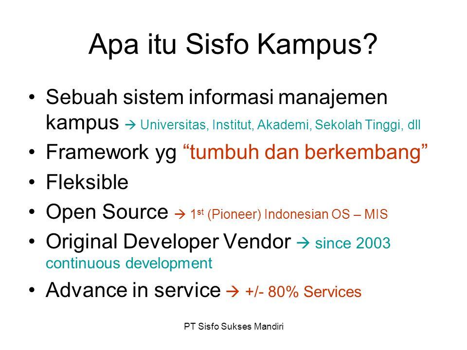 PT Sisfo Sukses Mandiri Apa itu Sisfo Kampus? Sebuah sistem informasi manajemen kampus  Universitas, Institut, Akademi, Sekolah Tinggi, dll Framework