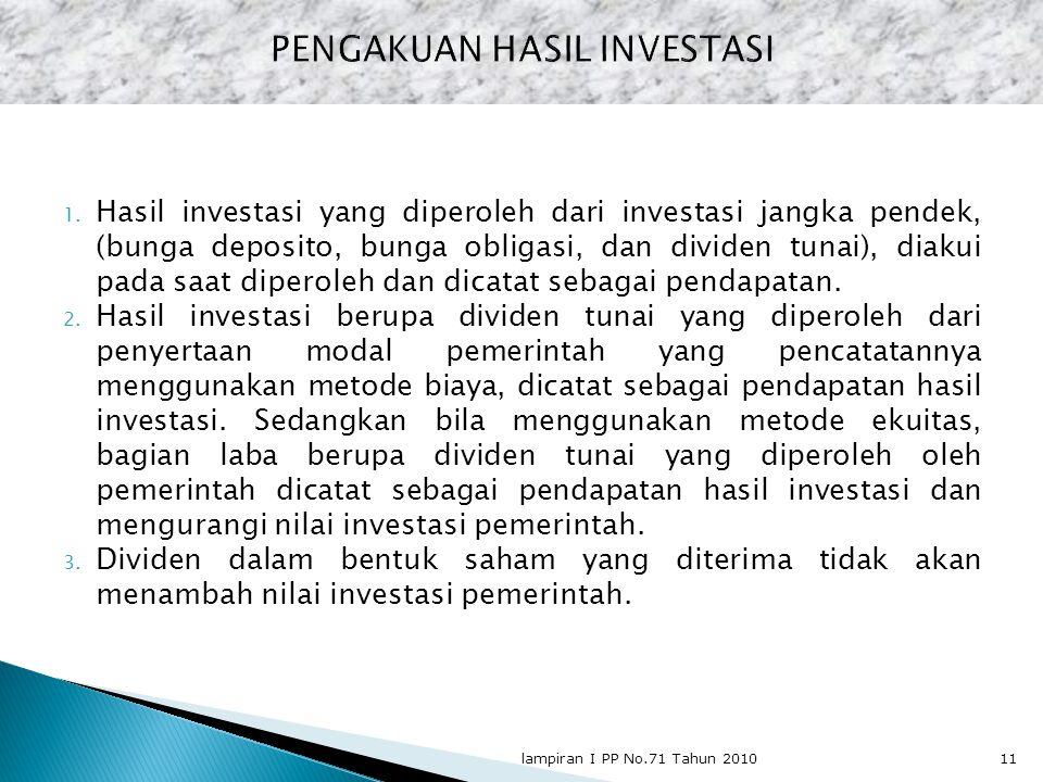 1. Hasil investasi yang diperoleh dari investasi jangka pendek, (bunga deposito, bunga obligasi, dan dividen tunai), diakui pada saat diperoleh dan di