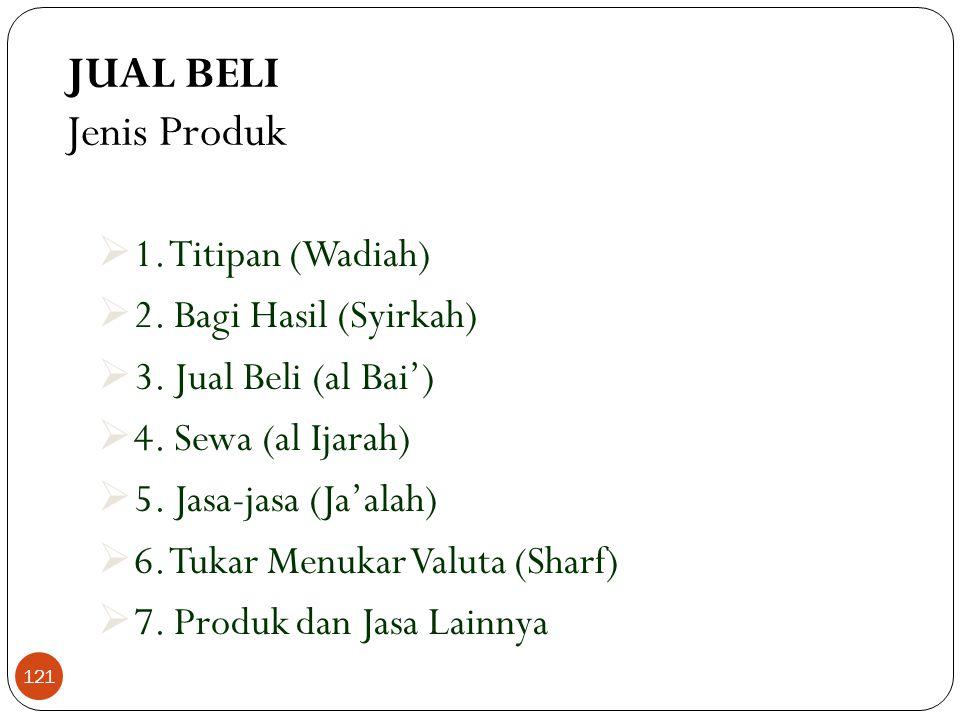 JUAL BELI 120